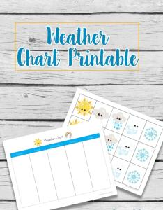 Track the weather patterns with this adorable chart printable perfect way to learn about also rh livinglifeandlearning