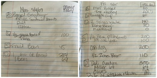 Old food diary from 2009 where I counted calories