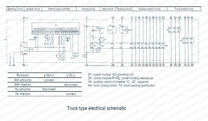 VSM-12 Series of Indoor High Voltage Vacuum Circuit