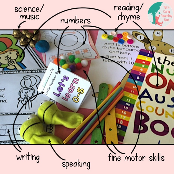 A sample numbers literacy pack