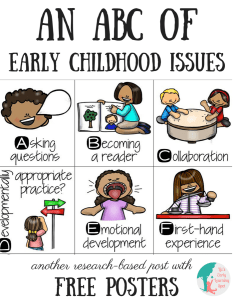 An ABC of Early Childhood Issues