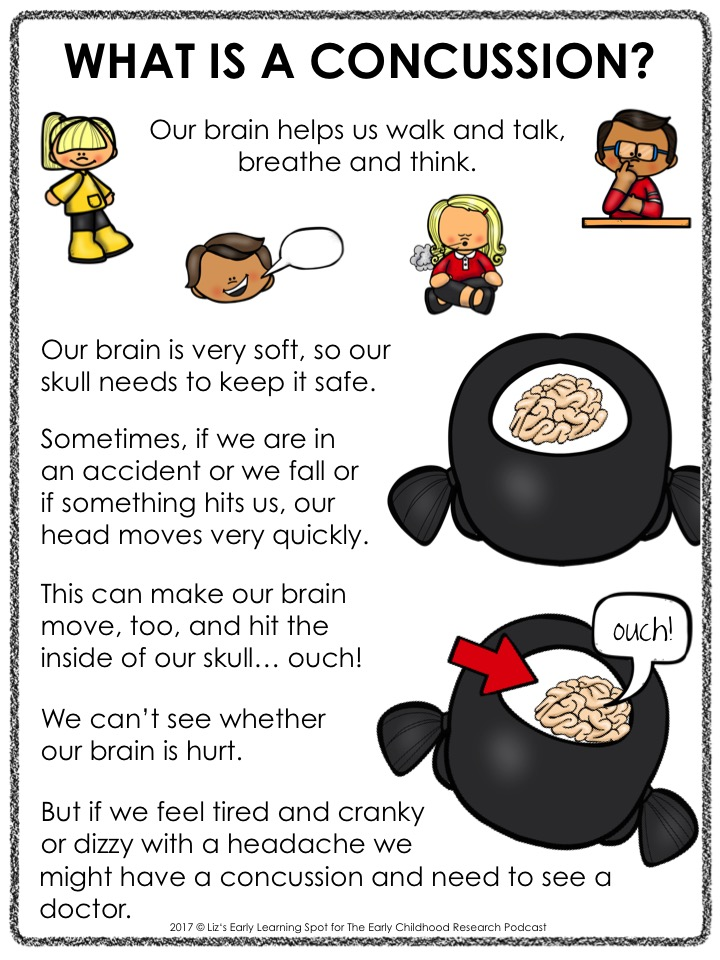 Use these free posters to help explain concussion to your younger children!