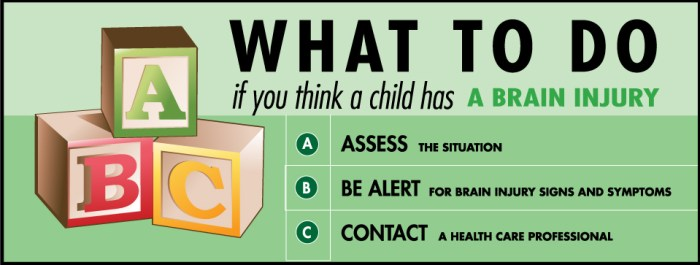 This post has tons of information about concussion in young children. Listen to the interview with Dr Elizabeth Sandel!