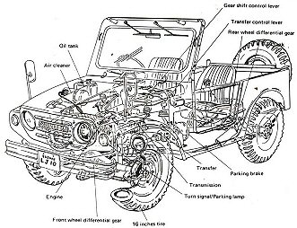 Suzuki LJ10 and LJ20 Info etc. www.lj10.com