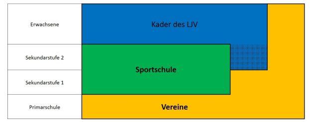 Spotschule1