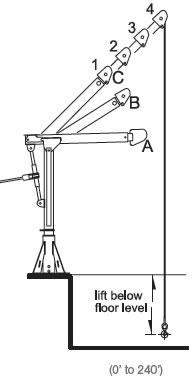 Ensign Series Portable Davit Crane, Davit Cranes, Floor