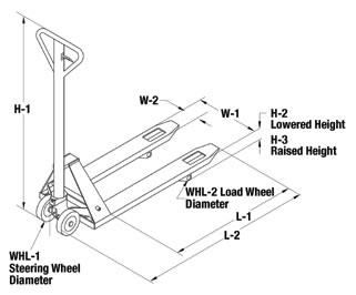Hand Propelled Pallet Trucks, Pallet Trucks