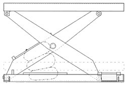 Tilters, Lift & Tilts, Lift Tables, Powered Lift Tables