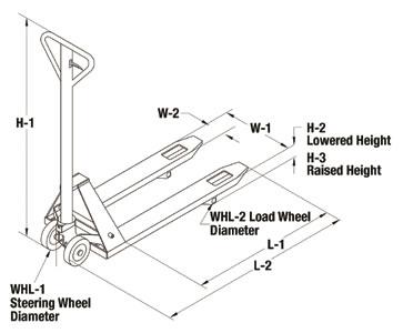 High Lift and Tilting Pallet Trucks, Pallet Trucks, Pallet