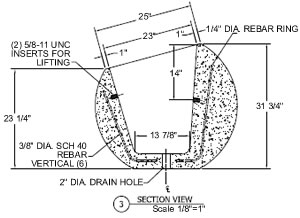 Spherical Concrete Planters, Concrete Planters, Planters
