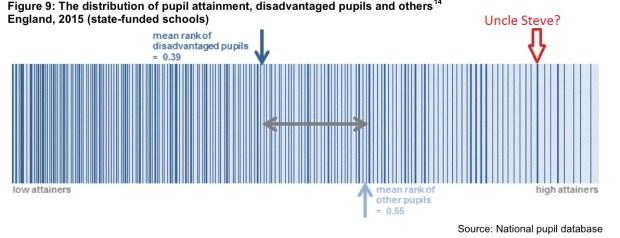 grammar schools and social mobility