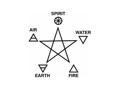 The Pentagram and the Magic of Light