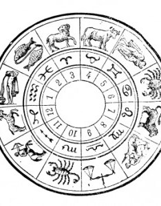 also the houses of your astrology chart rh llewellyn