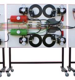 air brake training systems [ 1430 x 590 Pixel ]