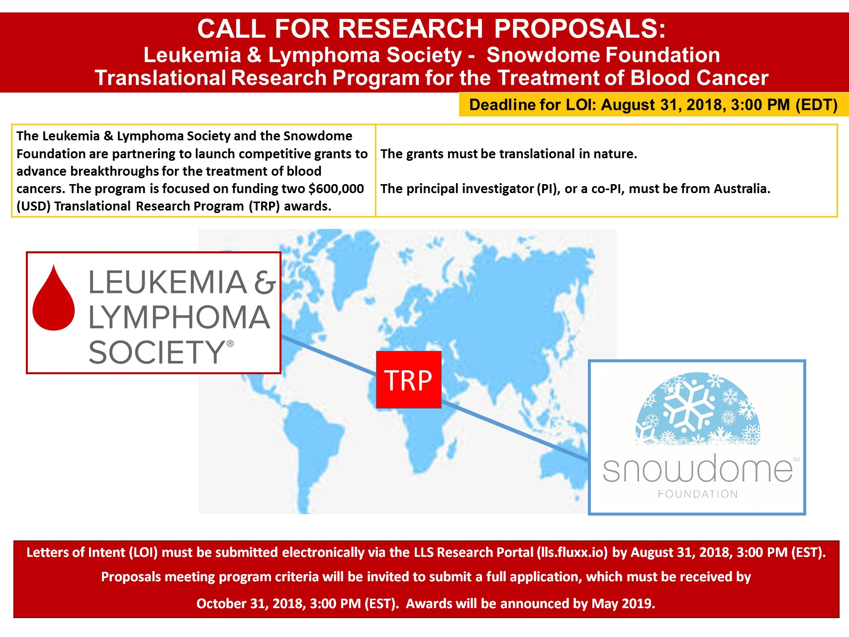 To Submit An Application, Visit The Lls Research Portal. For Inquiries Or  To Create An Account, Contact Researchprograms@lls.org.