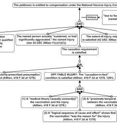 rule tree diagrams [ 2000 x 960 Pixel ]