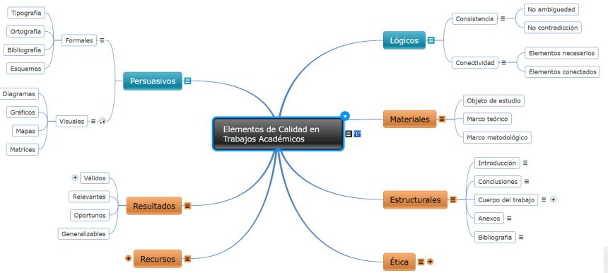 mapaCalidad_trabajos-academicos