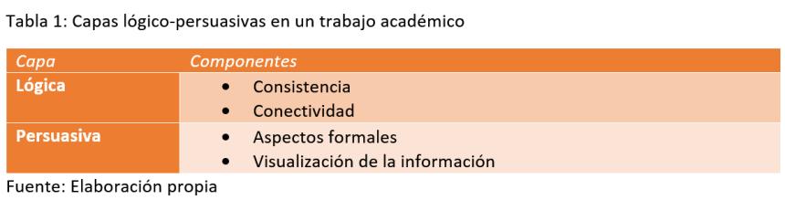 ejemplo de matrices-tablas en trabajos académicos