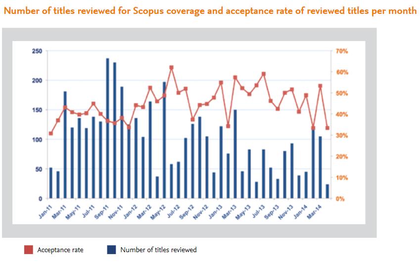 scopus-4