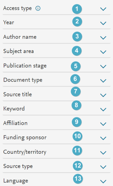 Lista de opciones de filtrado de Scopus