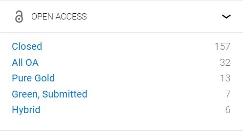 Tipo de apertura de los documentos
