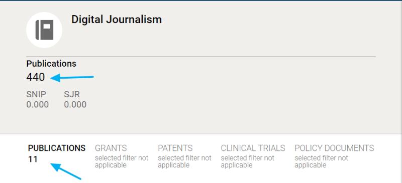 Ficha de una revista académica