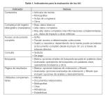 Taxonomía, evolución y uso de los sistemas de información científica