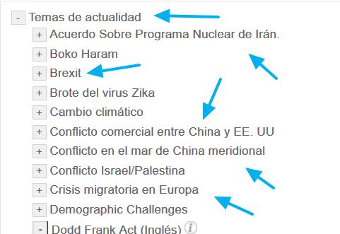 Temas de actualidad: categorías en Factiva