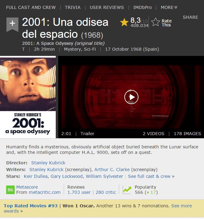 2001-IMDB