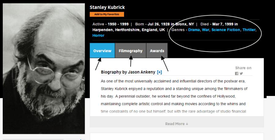 kubrick-AllMovie