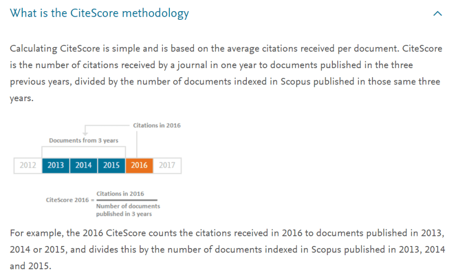 Explicación de CiteScore, la métrica de Scopus