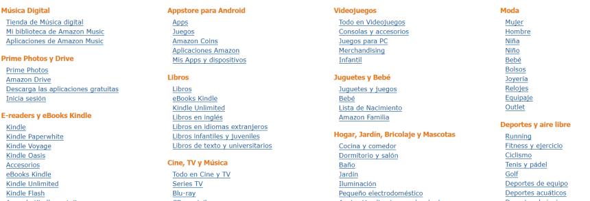 Clasificación de productos de Amazon