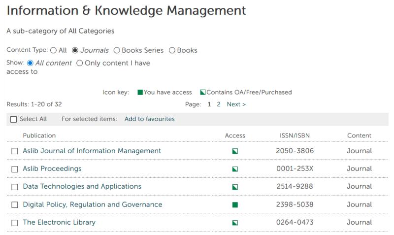 Un área de conocimiento en Emerald Publishing