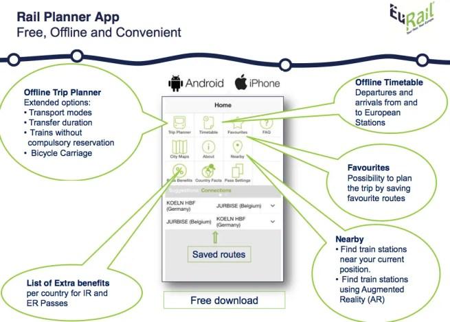 Eurail App