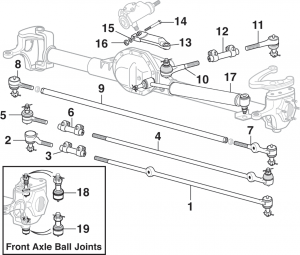 LMC Truck: Steering Controls