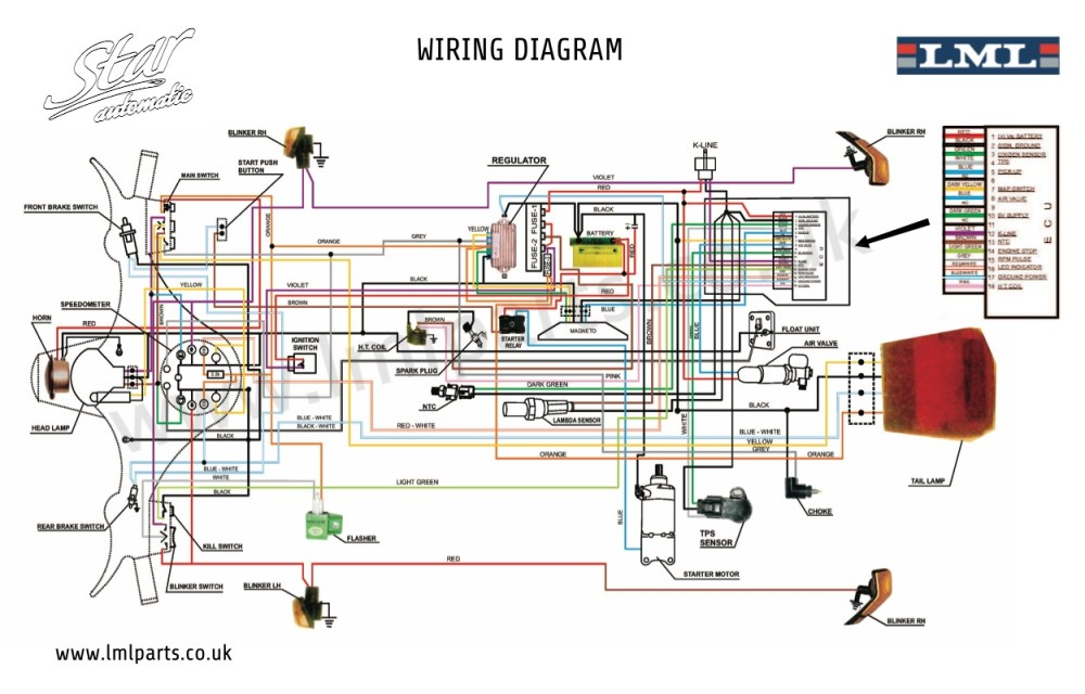 medium resolution of stella wiring diagram