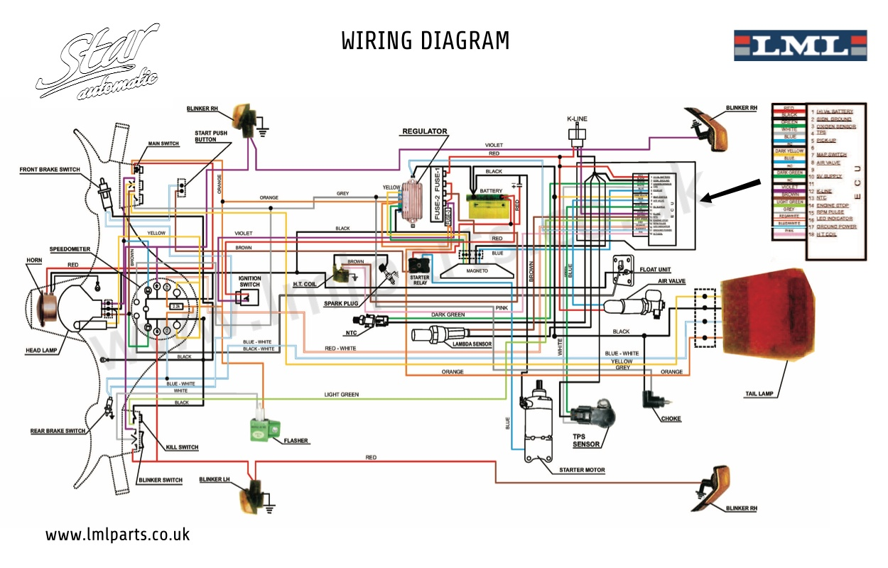 hight resolution of stella wiring diagram