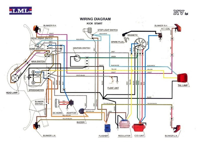150cc scooter wiring diagram in addition vespa moped wiring