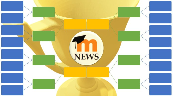 Introducing MoodleWorldCup 2018 Play To Choose The World's Best Moodle Plugin On The Surface Of Earth!