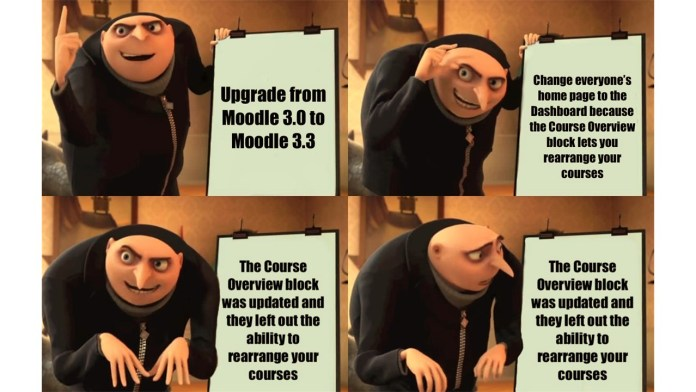 Moodle Users Association Votes 'Course overview block in dashboard improvements' As 2018 January-June Project