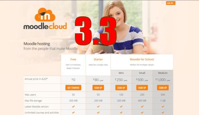 All MoodleCloud Sites, Now With Moodle 3.3