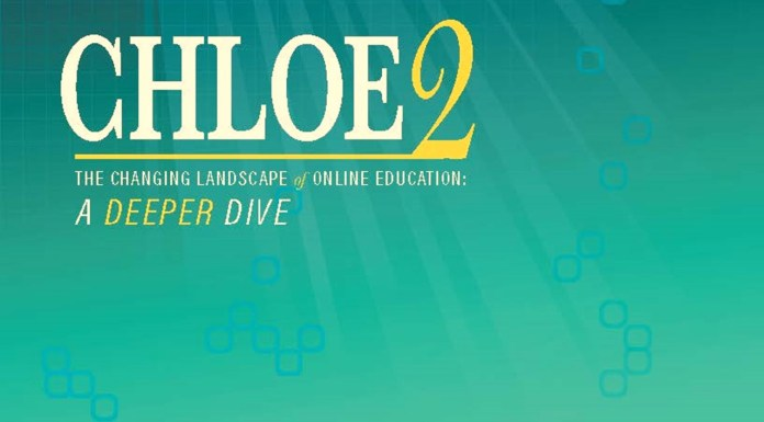 CHLOE2: Is Blended Learning A Trait Of Grassroots Innovation In Higher Ed?