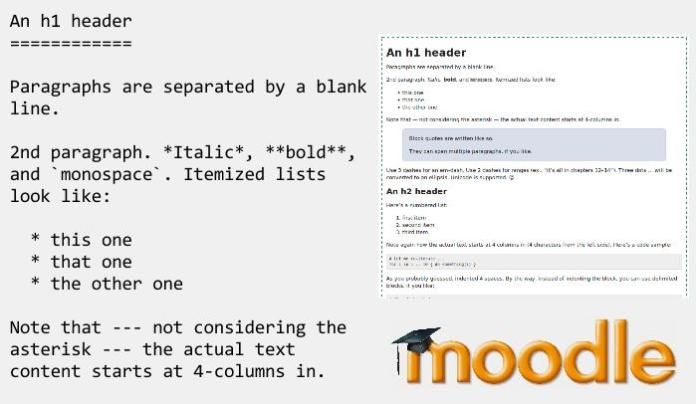 Mouse-Free Text Editing In Moodle With Marklar Plugin
