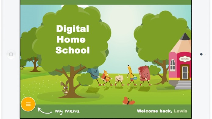 What A Home School Moodle Looks Like | Idea Basada en Moodle para Educación en Casa o Desescolarizada