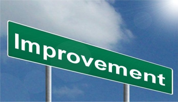 how to improve moodle