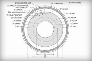 sony camera contact lens