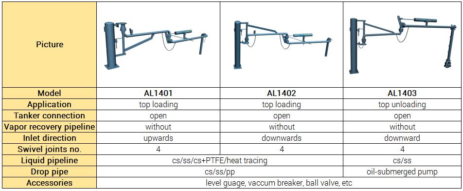 single pipe top loading arm goodlink fluid equipment