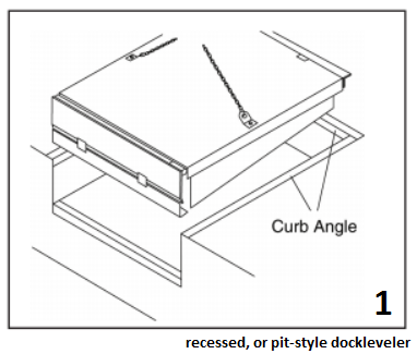 Recessed or Pit-Style Dock Levelers in New Jersey and New York