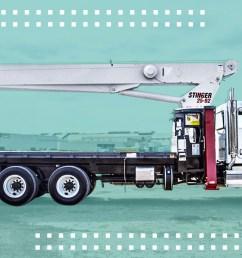 load king cranes [ 1404 x 816 Pixel ]