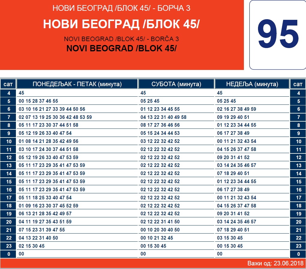 Letnji red vožnje linije 95 Borča - Novi Beograd